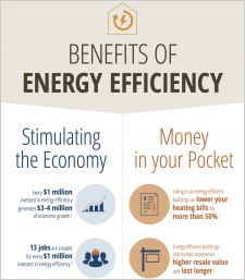 Click to open Pembina Institute infographic