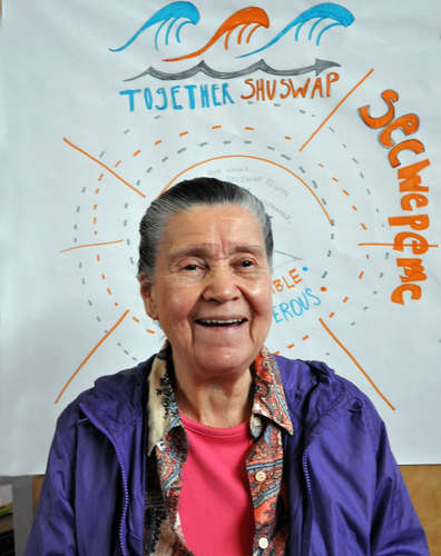 Annie Michel of Adams Lake gave an opening prayer for the Together Shuswap Secwepemc workshop.