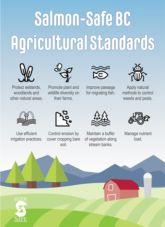 ss_agricultural_standards_graphic_340px.png